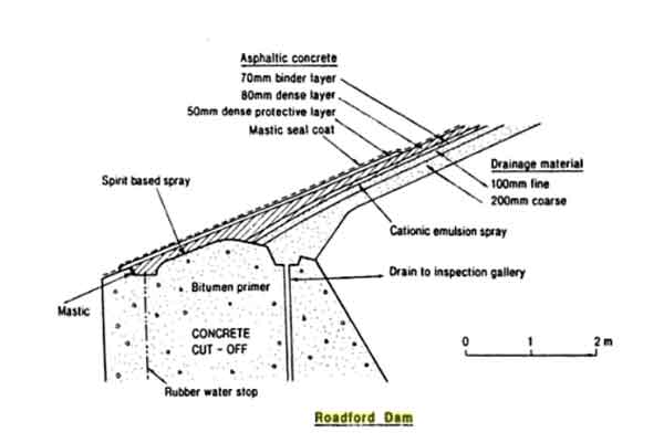 roadford-dam-construction-diagram