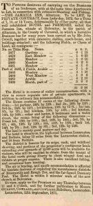 Jamaica Inn Sale from the Exeter and Plymouth Gazette 29 September 1871