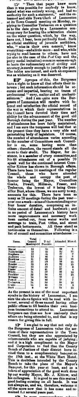 13 October 1894