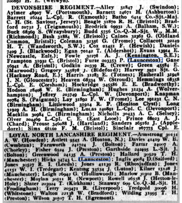 Wounded Weekly Casualty List (War Office & Air Ministry ) - Tuesday 08 October 1918